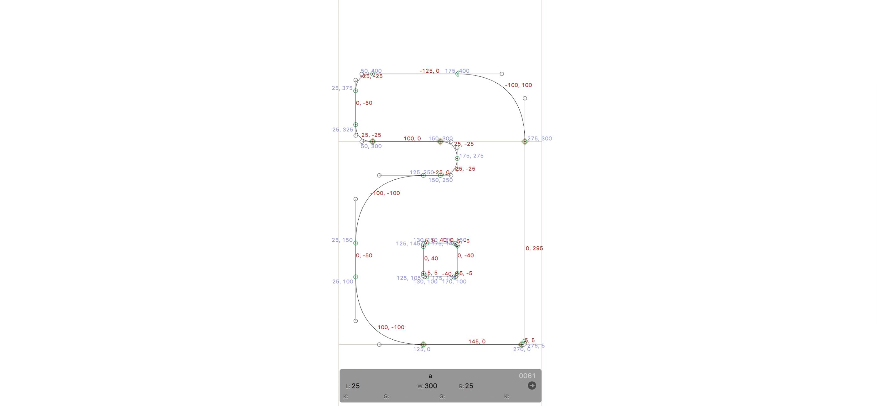 kalmansk font details
